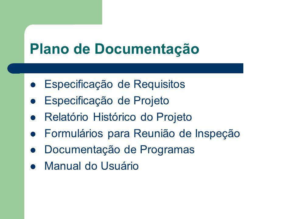 Plano de Documentação Especificação de Requisitos Especificação de Projeto Relatório Histórico do Projeto Formulários para Reunião de Inspeção Documen