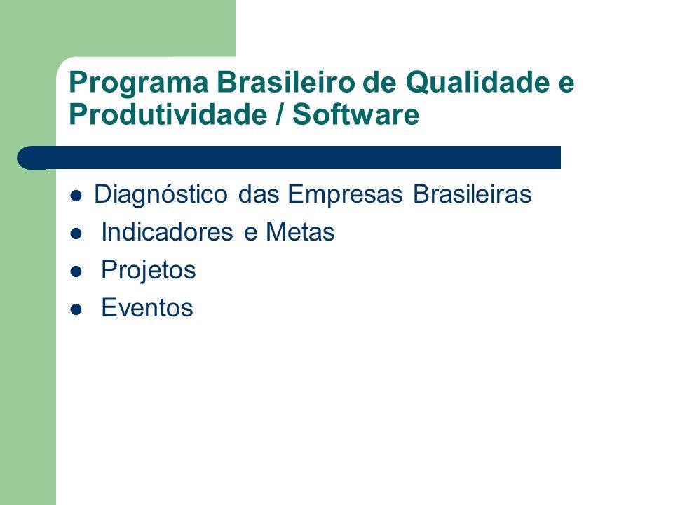 Programa Brasileiro de Qualidade e Produtividade / Software Diagnóstico das Empresas Brasileiras Indicadores e Metas Projetos Eventos