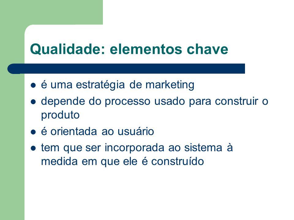 Qualidade: elementos chave é uma estratégia de marketing depende do processo usado para construir o produto é orientada ao usuário tem que ser incorpo
