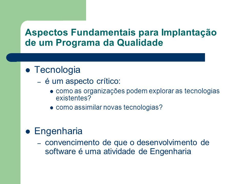 Aspectos Fundamentais para Implantação de um Programa da Qualidade Tecnologia – é um aspecto crítico: como as organizações podem explorar as tecnologias existentes.