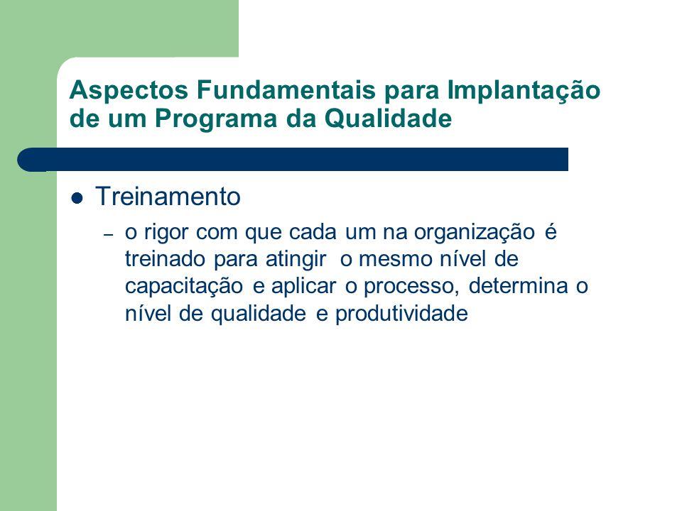 Aspectos Fundamentais para Implantação de um Programa da Qualidade Treinamento – o rigor com que cada um na organização é treinado para atingir o mesm