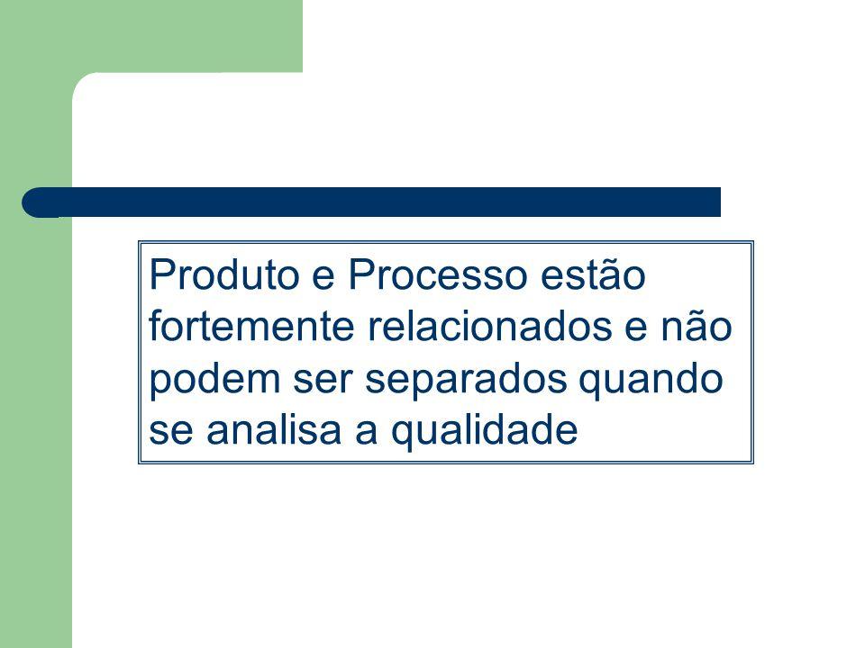 Gerência da Qualidade de Software Planejamento e Gerência do Processo Planejamento e Gerência da Qualidade do Produto