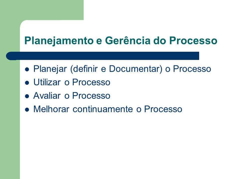 Planejamento e Gerência do Processo Planejar (definir e Documentar) o Processo Utilizar o Processo Avaliar o Processo Melhorar continuamente o Processo