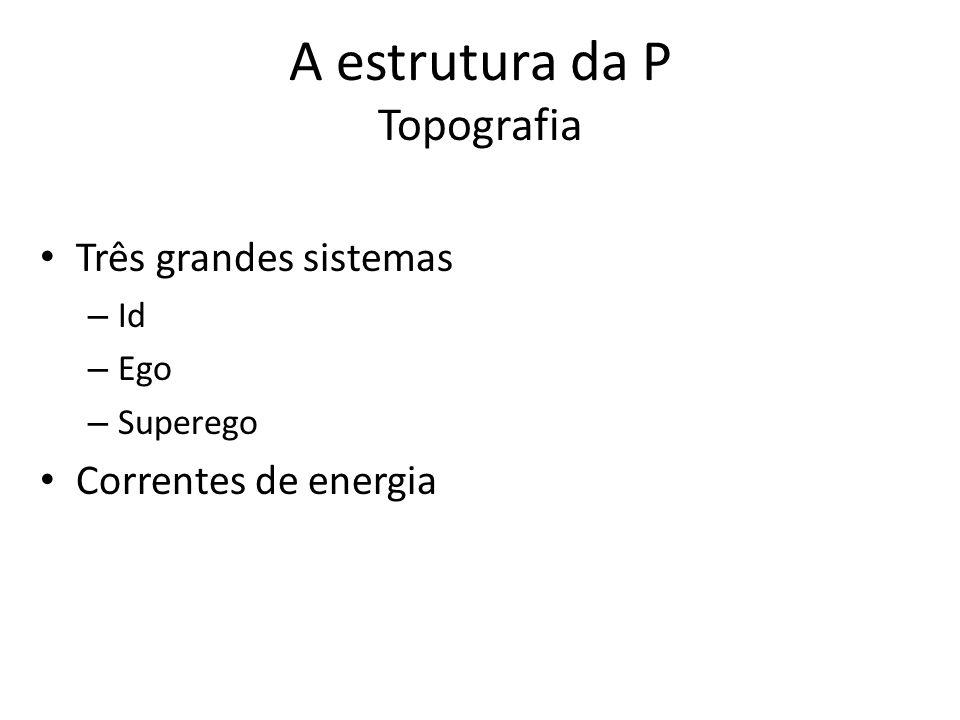 A estrutura da P Topografia Três grandes sistemas – Id – Ego – Superego Correntes de energia