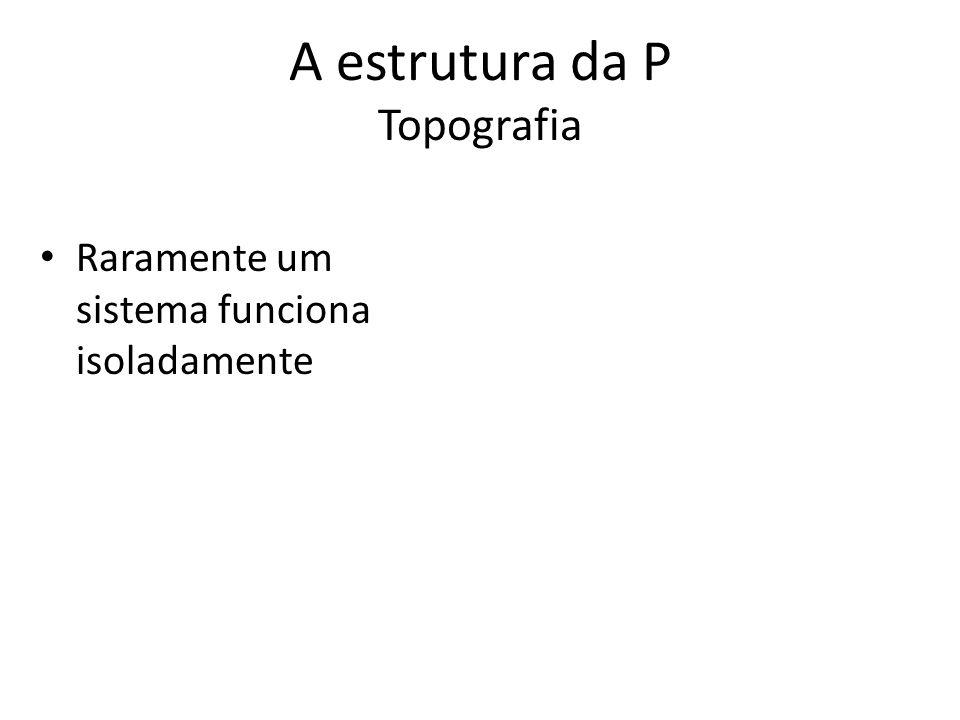 A estrutura da P Topografia Raramente um sistema funciona isoladamente