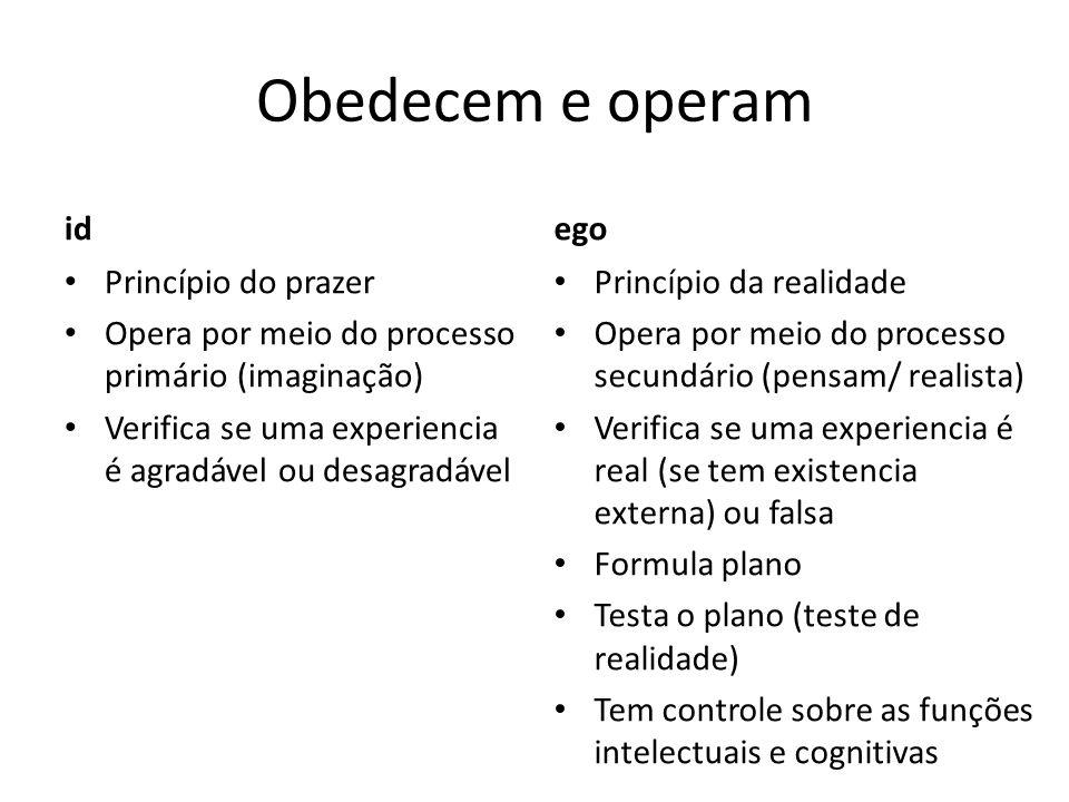 Obedecem e operam id Princípio do prazer Opera por meio do processo primário (imaginação) Verifica se uma experiencia é agradável ou desagradável ego
