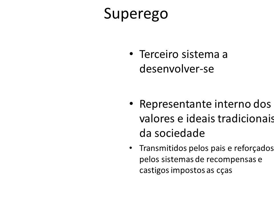 Superego Terceiro sistema a desenvolver-se Representante interno dos valores e ideais tradicionais da sociedade Transmitidos pelos pais e reforçados p