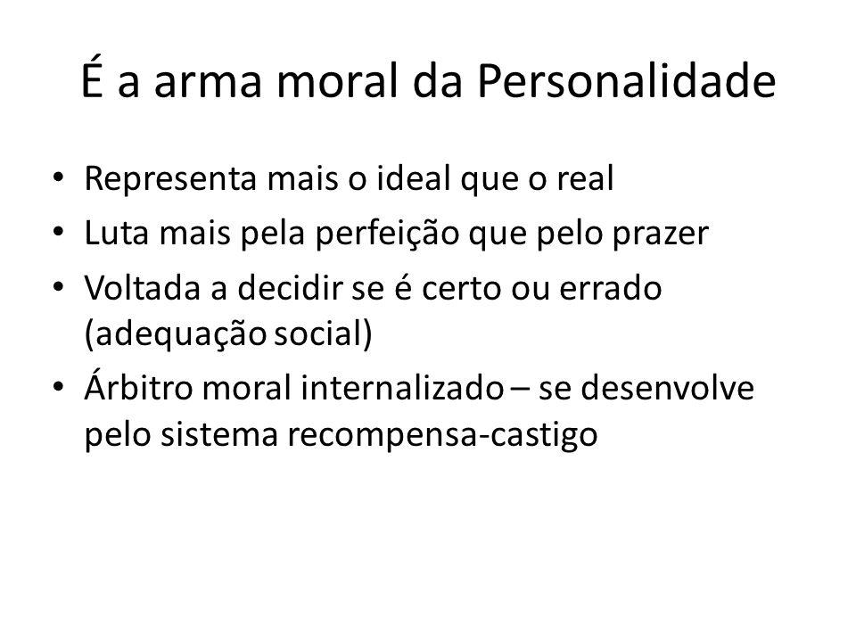É a arma moral da Personalidade Representa mais o ideal que o real Luta mais pela perfeição que pelo prazer Voltada a decidir se é certo ou errado (ad