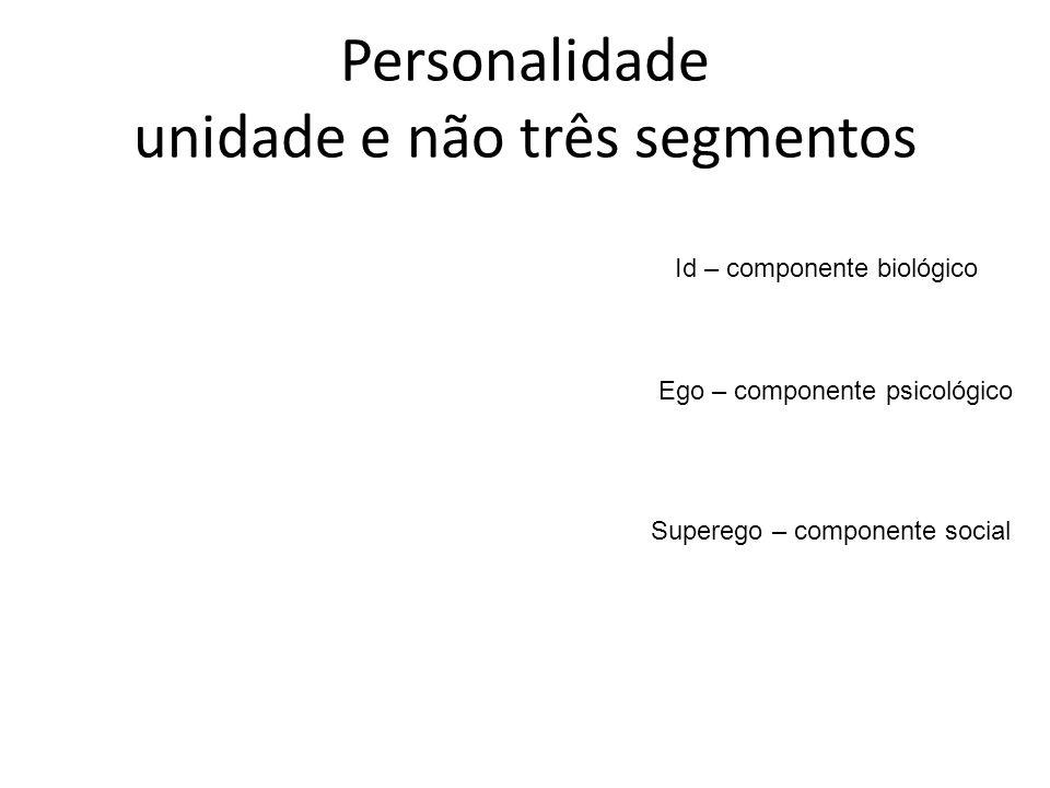 Personalidade unidade e não três segmentos Id – componente biológico Ego – componente psicológico Superego – componente social