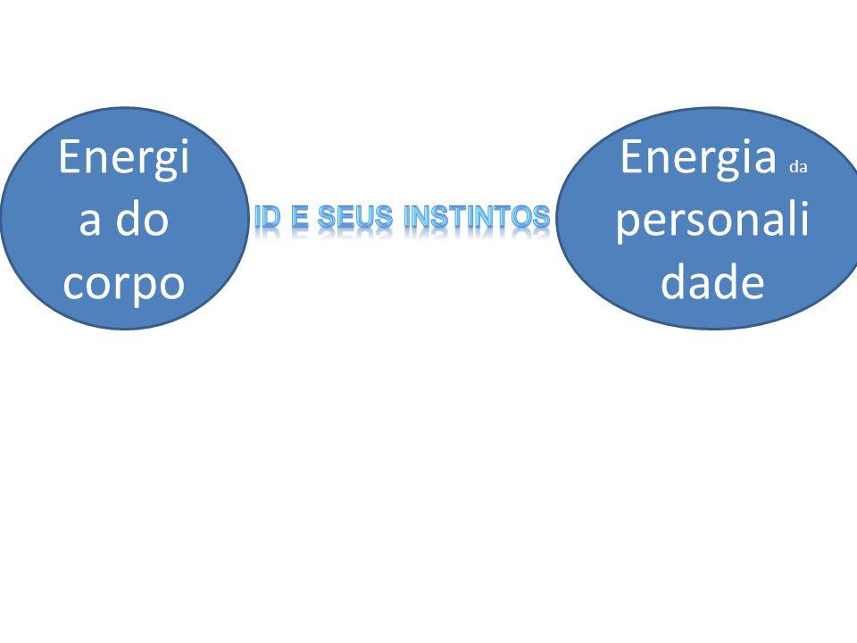 Energi a do corpo Energia da personali dade