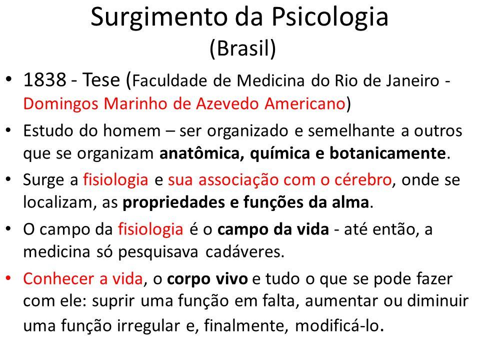 Surgimento da Psicologia (Brasil) 1838 - Tese ( Faculdade de Medicina do Rio de Janeiro - Domingos Marinho de Azevedo Americano) Estudo do homem – ser