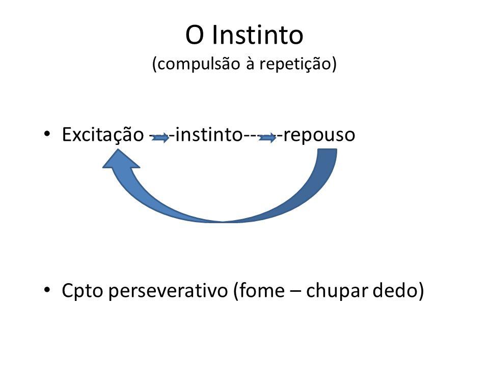 O Instinto (compulsão à repetição) Excitação ----instinto------repouso Cpto perseverativo (fome – chupar dedo)