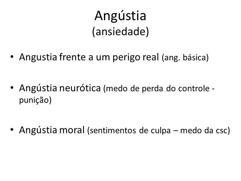 Angústia (ansiedade) Angustia frente a um perigo real (ang. básica) Angústia neurótica (medo de perda do controle - punição) Angústia moral (sentiment