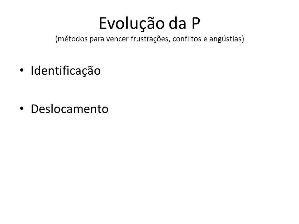 Evolução da P (métodos para vencer frustrações, conflitos e angústias) Identificação Deslocamento