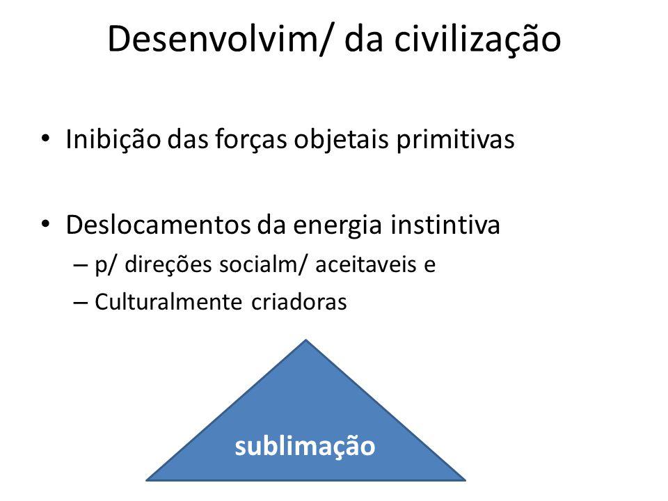 Desenvolvim/ da civilização Inibição das forças objetais primitivas Deslocamentos da energia instintiva – p/ direções socialm/ aceitaveis e – Cultural