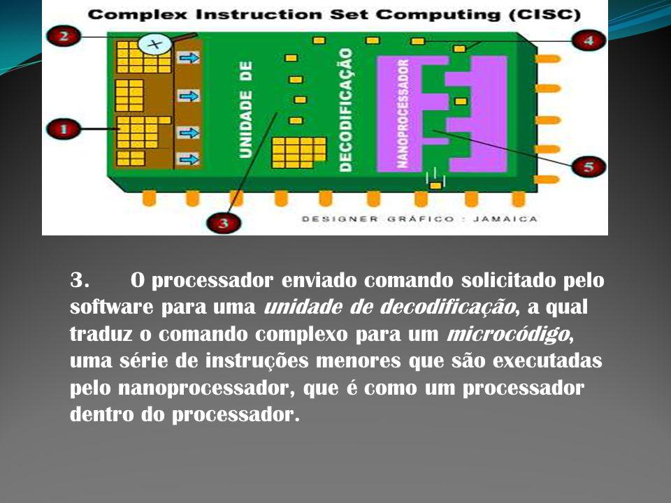 3. O processador enviado comando solicitado pelo software para uma unidade de decodificação, a qual traduz o comando complexo para um microcódigo, uma