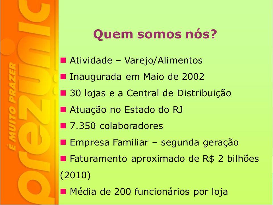 Quem somos nós? Atividade – Varejo/Alimentos Inaugurada em Maio de 2002 30 lojas e a Central de Distribuição Atuação no Estado do RJ 7.350 colaborador
