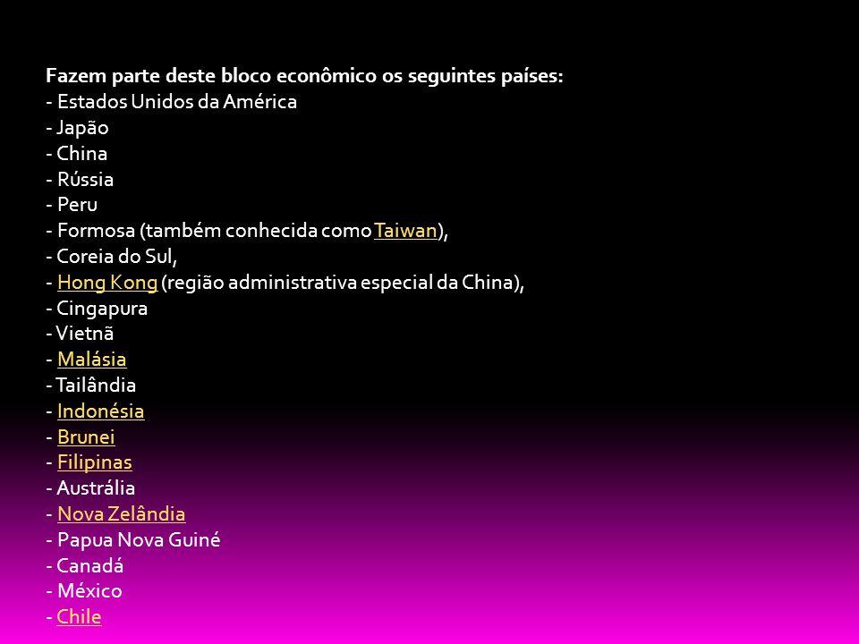Fazem parte deste bloco econômico os seguintes países: - Estados Unidos da América - Japão - China - Rússia - Peru - Formosa (também conhecida como Ta