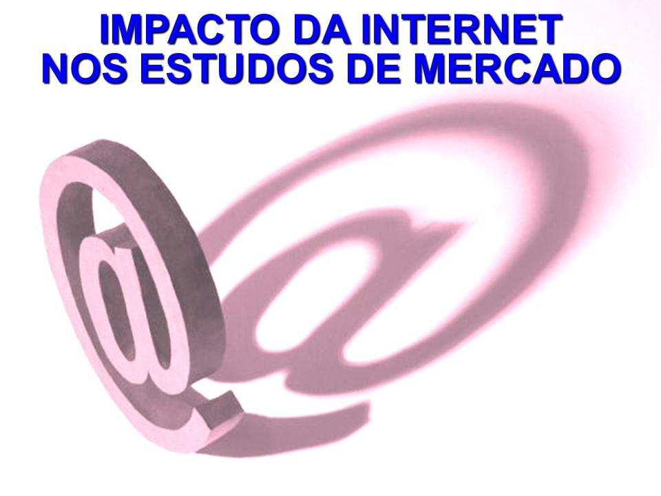8º Congresso da APODEMO - 29 Maio IMPACTO DA INTERNET NOS ESTUDOS DE MERCADO