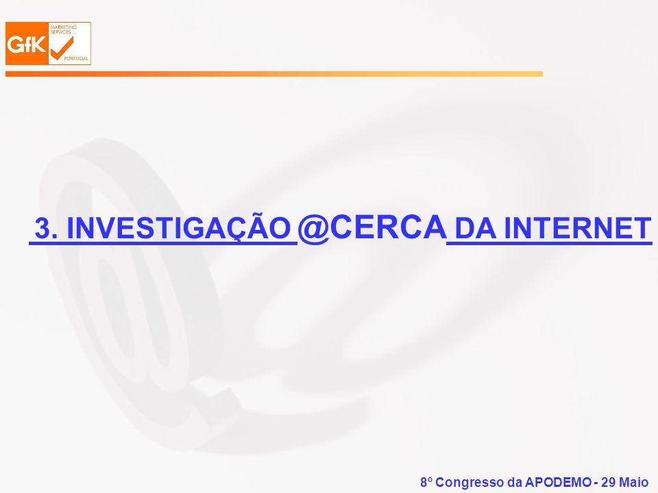 8º Congresso da APODEMO - 29 Maio 3. INVESTIGAÇÃO @CERCA DA INTERNET