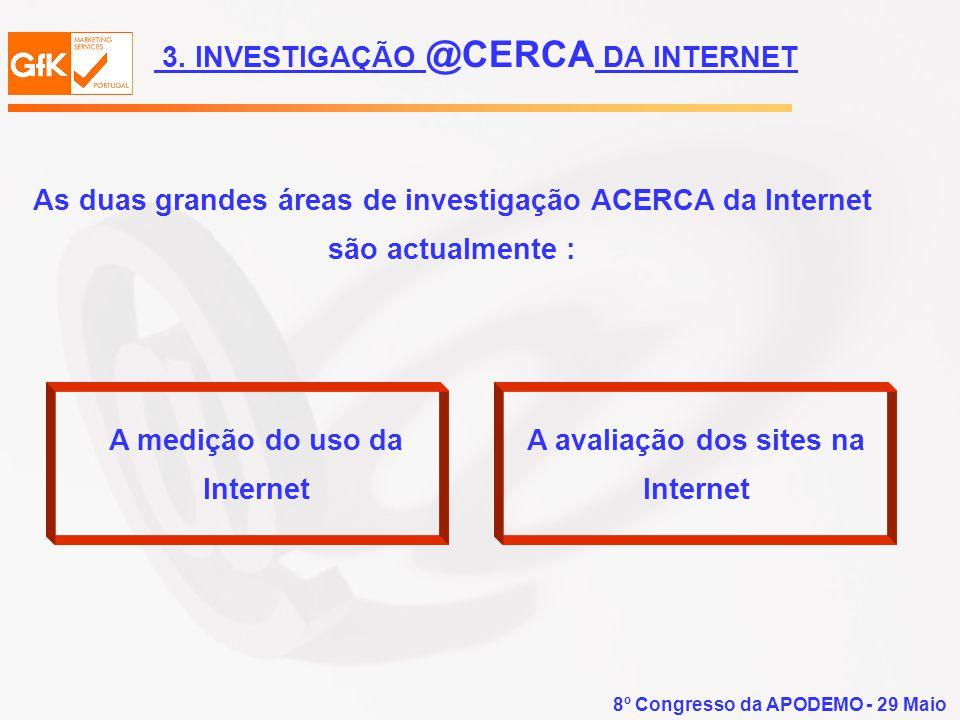8º Congresso da APODEMO - 29 Maio As duas grandes áreas de investigação ACERCA da Internet são actualmente : A medição do uso da Internet A avaliação