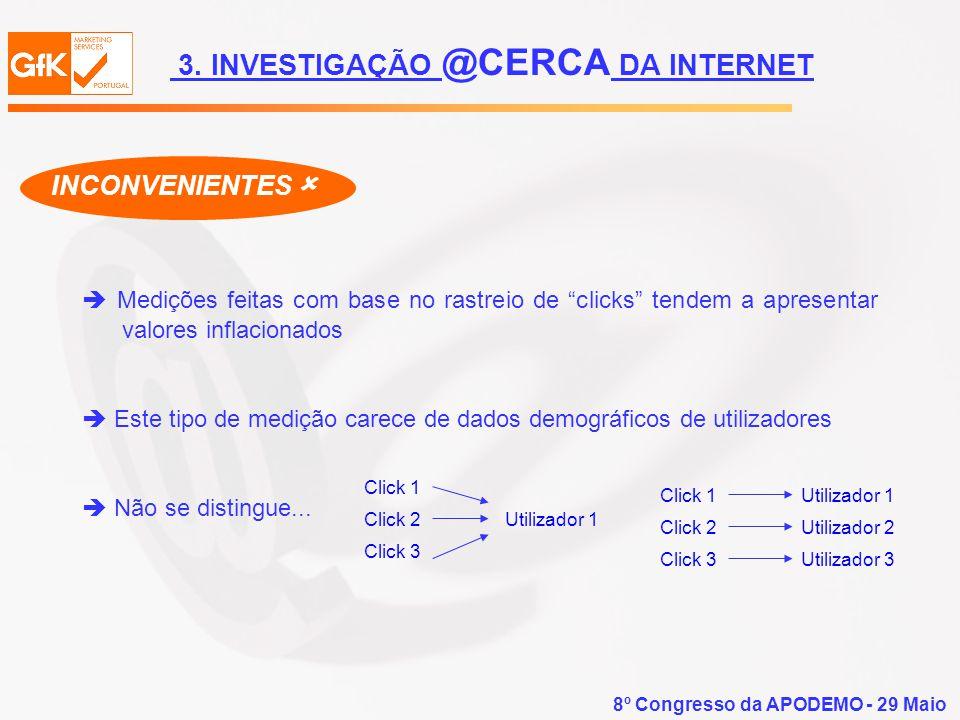 8º Congresso da APODEMO - 29 Maio INCONVENIENTES Medições feitas com base no rastreio de clicks tendem a apresentar valores inflacionados Este tipo de