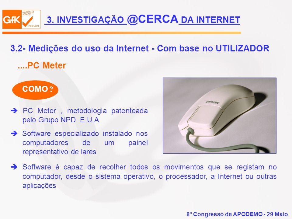 8º Congresso da APODEMO - 29 Maio 3.2- Medições do uso da Internet - Com base no UTILIZADOR COMO ? PC Meter, metodologia patenteada pelo Grupo NPD E.U