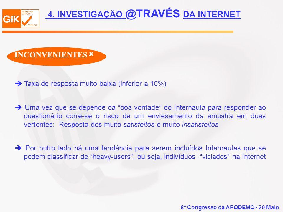 8º Congresso da APODEMO - 29 Maio Taxa de resposta muito baixa (inferior a 10%) Uma vez que se depende da boa vontade do Internauta para responder ao