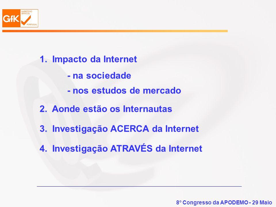 8º Congresso da APODEMO - 29 Maio 1. Impacto da Internet - na sociedade - nos estudos de mercado 2. Aonde estão os Internautas 3. Investigação ACERCA