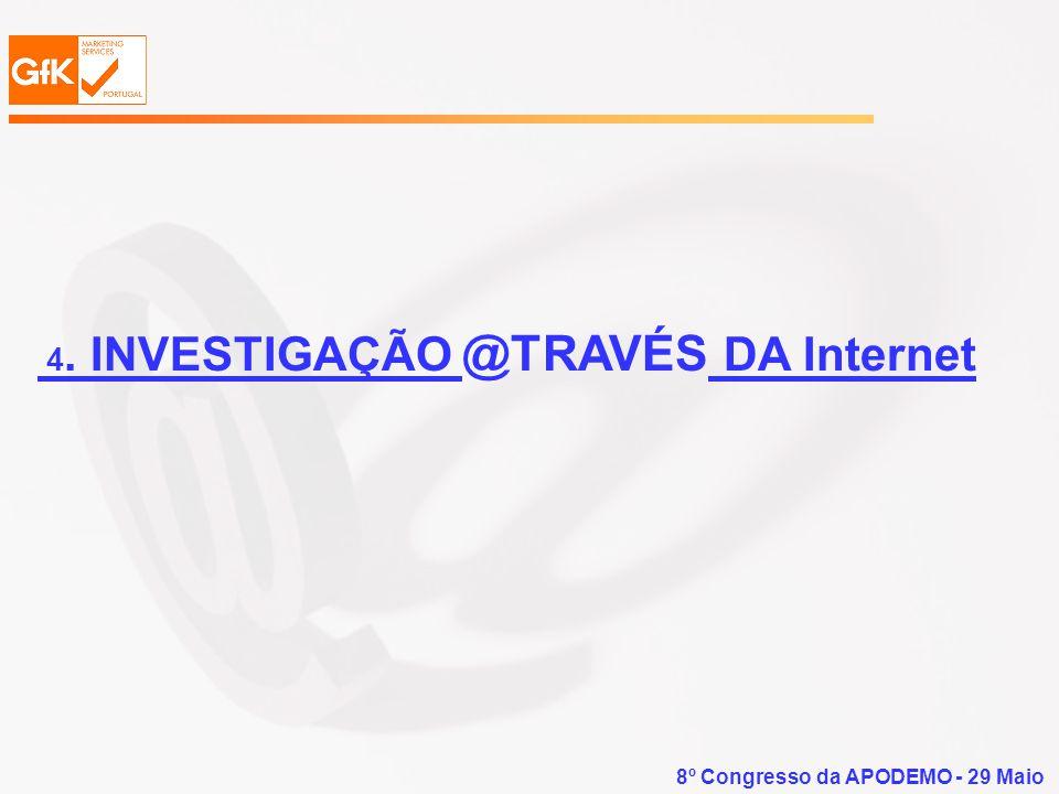 8º Congresso da APODEMO - 29 Maio 4. INVESTIGAÇÃO @TRAVÉS DA Internet