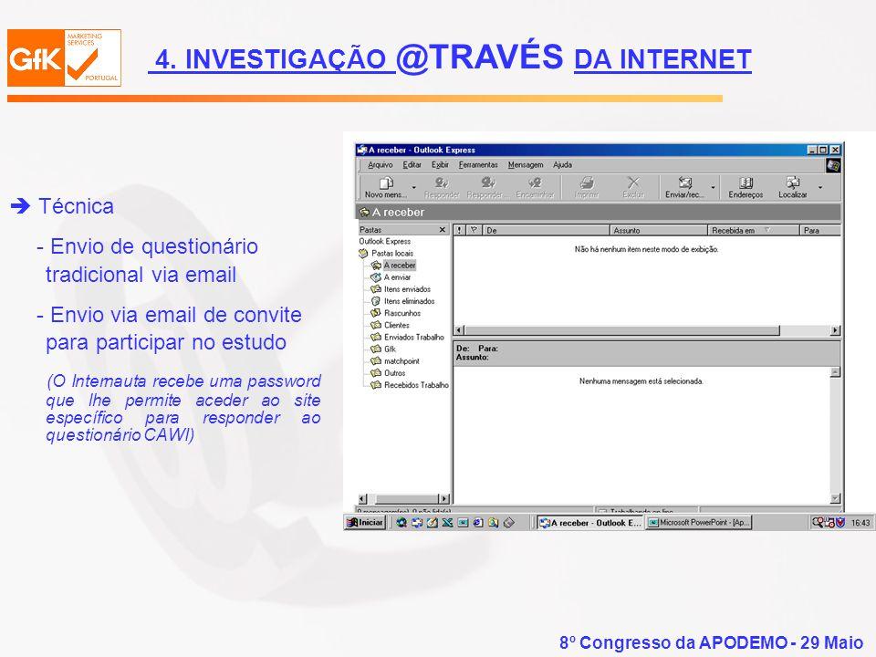 8º Congresso da APODEMO - 29 Maio Técnica - Envio de questionário tradicional via email - Envio via email de convite para participar no estudo (O Inte