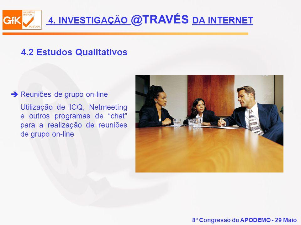 8º Congresso da APODEMO - 29 Maio 4.2 Estudos Qualitativos Reuniões de grupo on-line Utilização de ICQ, Netmeeting e outros programas de chat para a r
