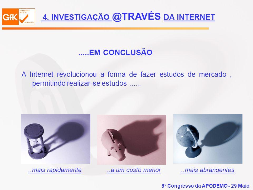 8º Congresso da APODEMO - 29 Maio.....EM CONCLUSÃO A Internet revolucionou a forma de fazer estudos de mercado, permitindo realizar-se estudos........