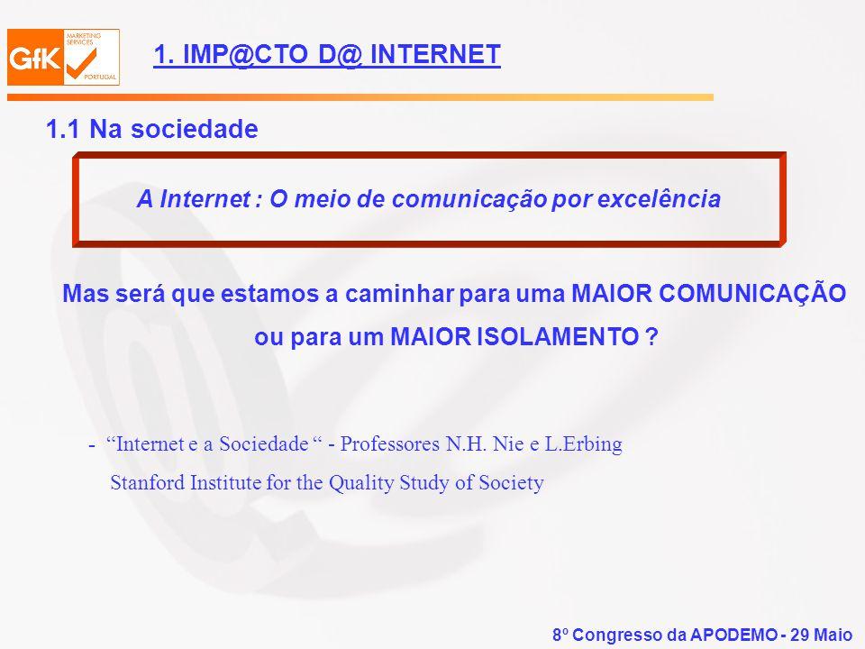 8º Congresso da APODEMO - 29 Maio A Internet : O meio de comunicação por excelência Mas será que estamos a caminhar para uma MAIOR COMUNICAÇÃO ou para