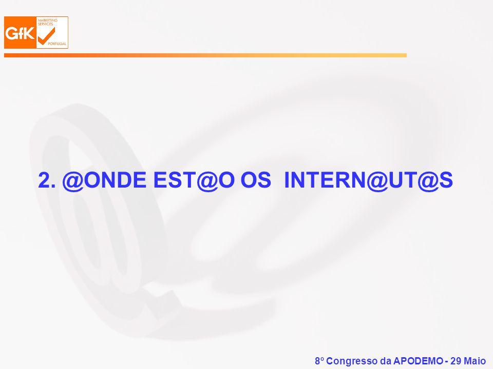 8º Congresso da APODEMO - 29 Maio A Internet é a tecnologia com o crescimento global mais rápido na história da humanidade.