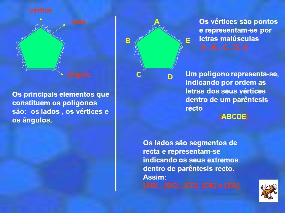 vértice lado ângulo Os principais elementos que constituem os polígonos são: os lados, os vértices e os ângulos. A B C D E Os vértices são pontos e re