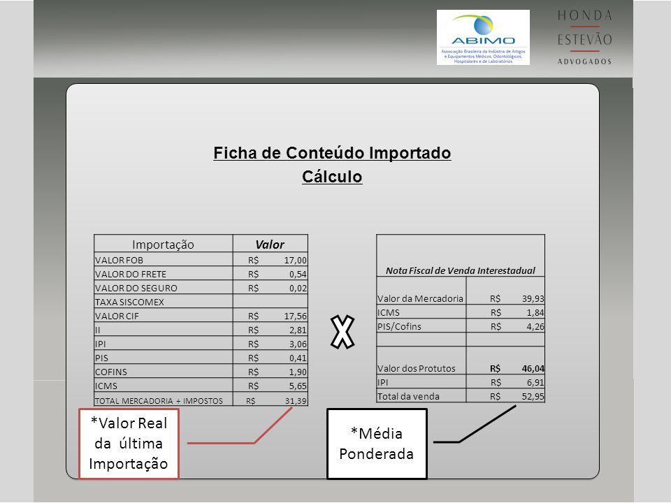 RESOLUÇÃO DO SENADO FEDERAL Nº 13/2012 Ficha de Conteúdo de Importação - FCI Razão Social Empresa teste Endereço Av.