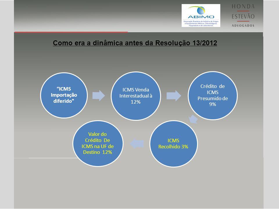 ICMS Importação diferido