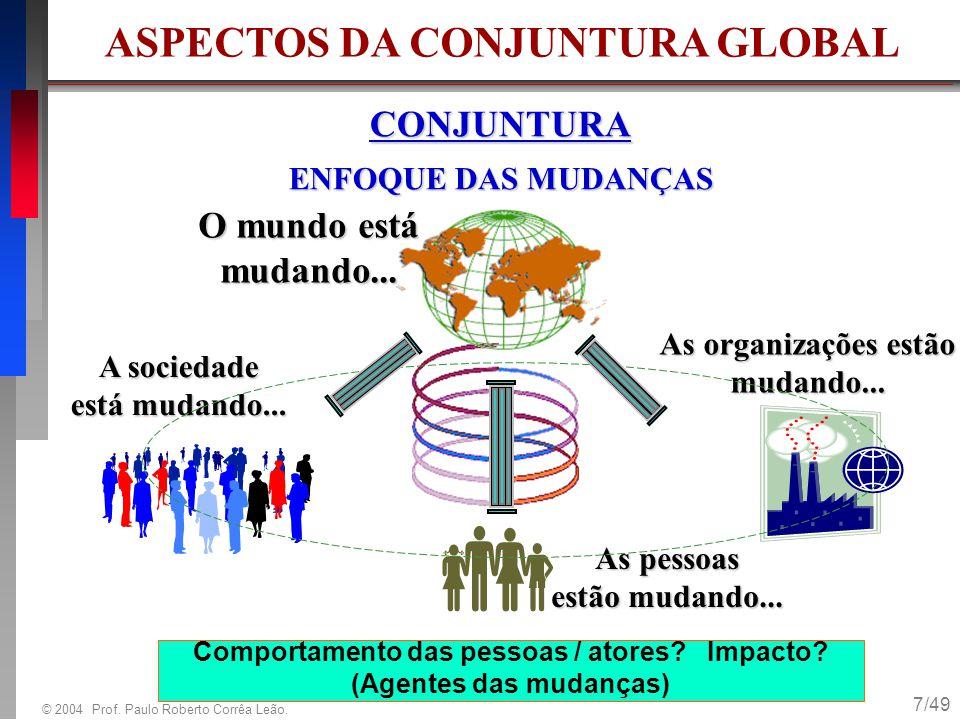 © 2004 Prof. Paulo Roberto Corrêa Leão. 7/49 ASPECTOS DA CONJUNTURA GLOBAL Comportamento das pessoas / atores? Impacto? (Agentes das mudanças) A socie