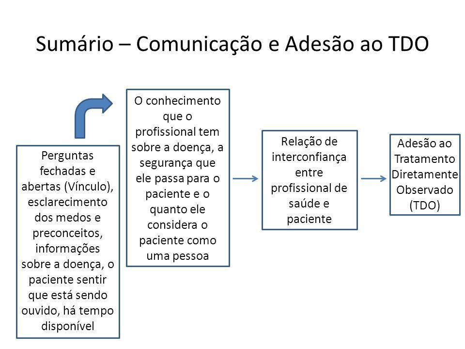 Sumário – Comunicação e Adesão ao TDO Adesão ao Tratamento Diretamente Observado (TDO) Relação de interconfiança entre profissional de saúde e pacient