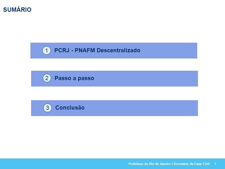 Prefeitura do Rio de Janeiro | Secretaria da Casa Civil1 SUMÁRIO PCRJ - PNAFM Descentralizado 1 Status dos Projetos 2 Próximos Passos 3 Passo a passo 2 Conclusão 3