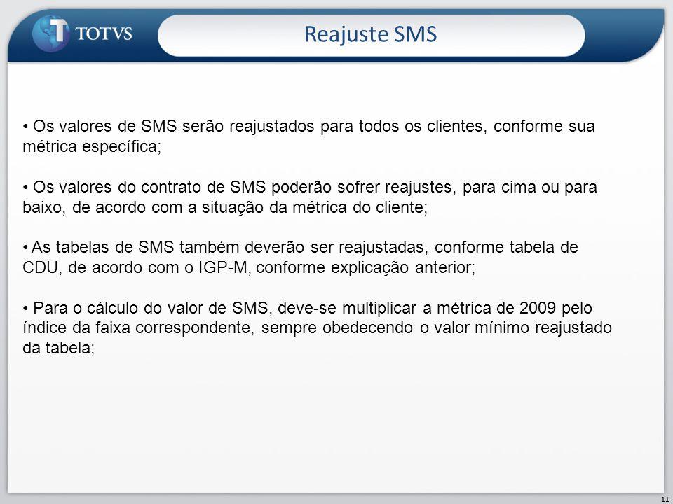 Reajuste SMS 11 Os valores de SMS serão reajustados para todos os clientes, conforme sua métrica específica; Os valores do contrato de SMS poderão sof