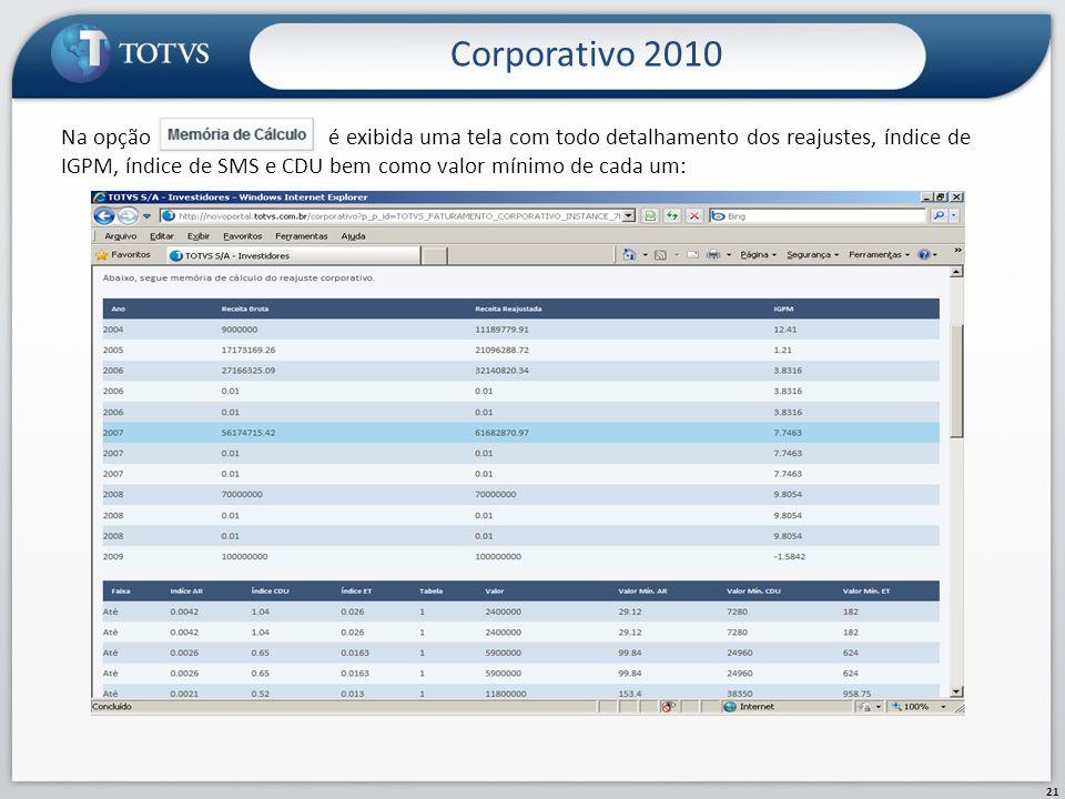 Corporativo 2010 21 Na opção é exibida uma tela com todo detalhamento dos reajustes, índice de IGPM, índice de SMS e CDU bem como valor mínimo de cada