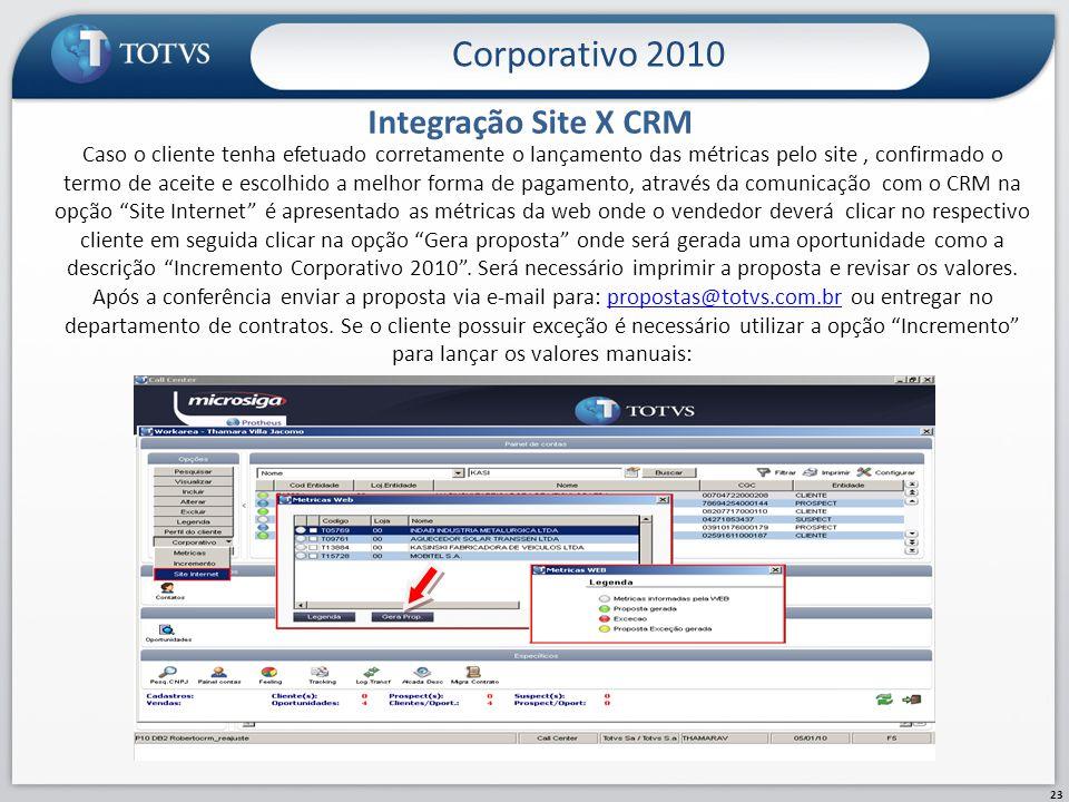 Corporativo 2010 23 Integração Site X CRM Caso o cliente tenha efetuado corretamente o lançamento das métricas pelo site, confirmado o termo de aceite