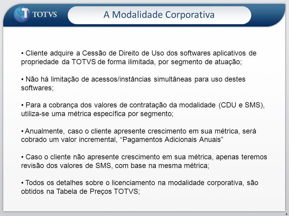 Adicionais Corporativos 5 A TOTVS permite o licenciamento dos softwares aplicativos de terceiros, abaixo listados, na modalidade corporativa : Medicina e Segurança do Trabalho, Importação e Exportação, Manutenção de Ativos e Gestão Ambiental.
