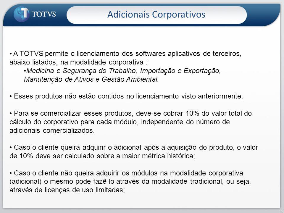 Adicionais Corporativos 5 A TOTVS permite o licenciamento dos softwares aplicativos de terceiros, abaixo listados, na modalidade corporativa : Medicin