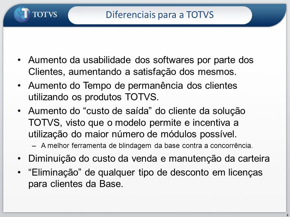 Diferenciais para a TOTVS 8 Aumento da usabilidade dos softwares por parte dos Clientes, aumentando a satisfação dos mesmos. Aumento do Tempo de perma