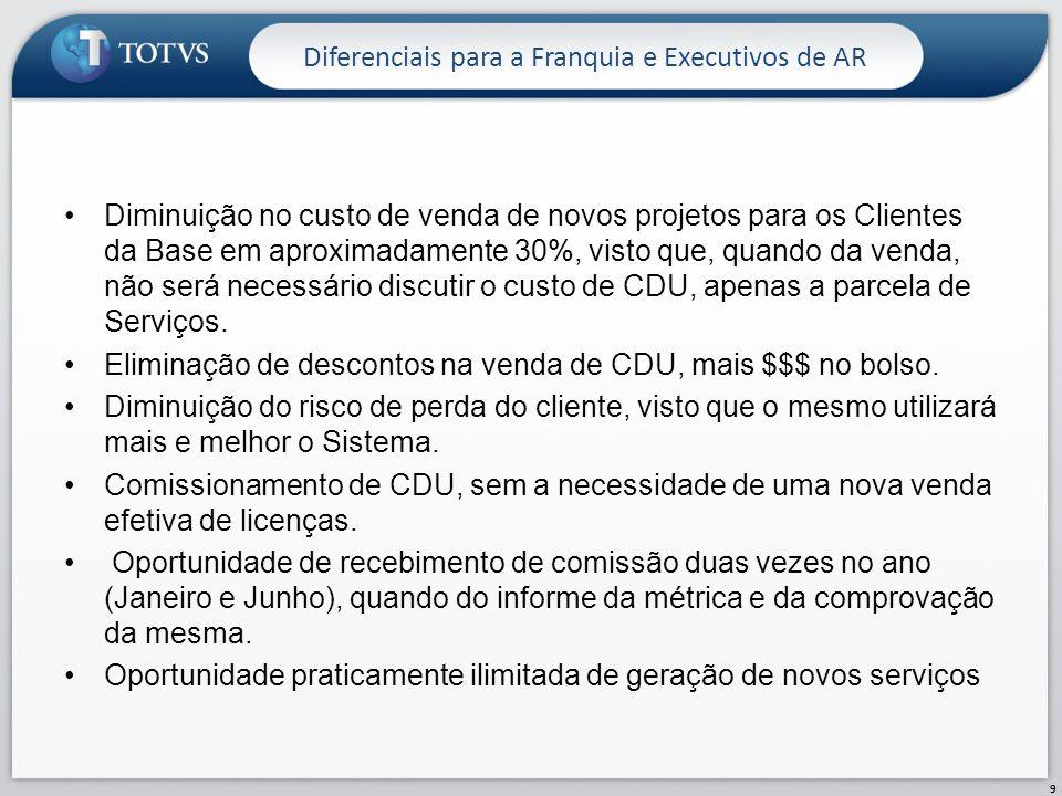 Diferenciais para a Franquia e Executivos de AR 9 Diminuição no custo de venda de novos projetos para os Clientes da Base em aproximadamente 30%, vist