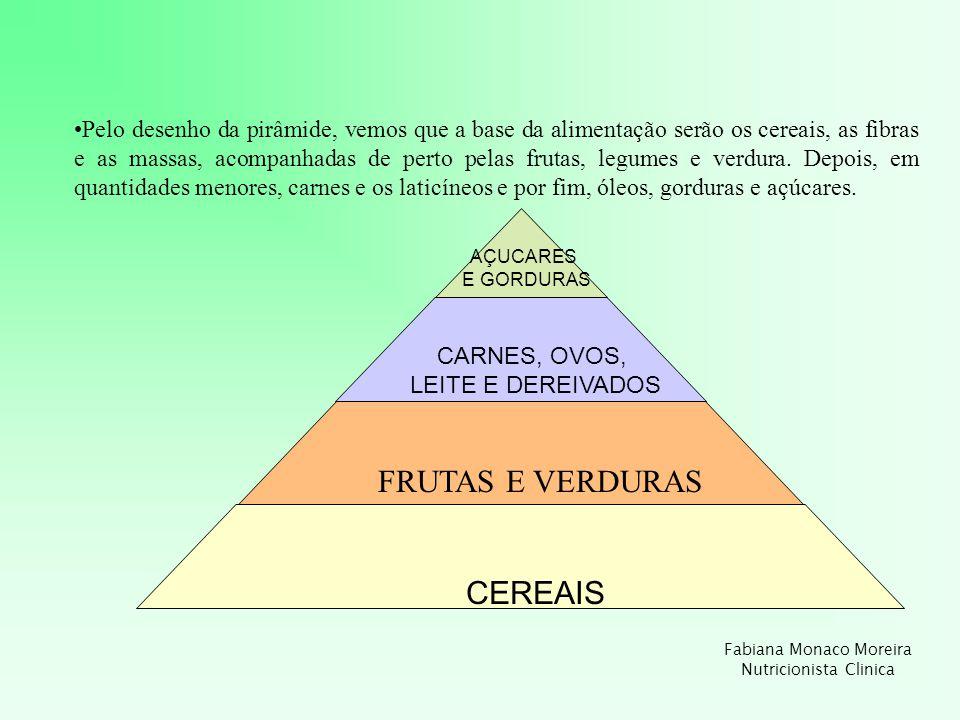 Pelo desenho da pirâmide, vemos que a base da alimentação serão os cereais, as fibras e as massas, acompanhadas de perto pelas frutas, legumes e verdu