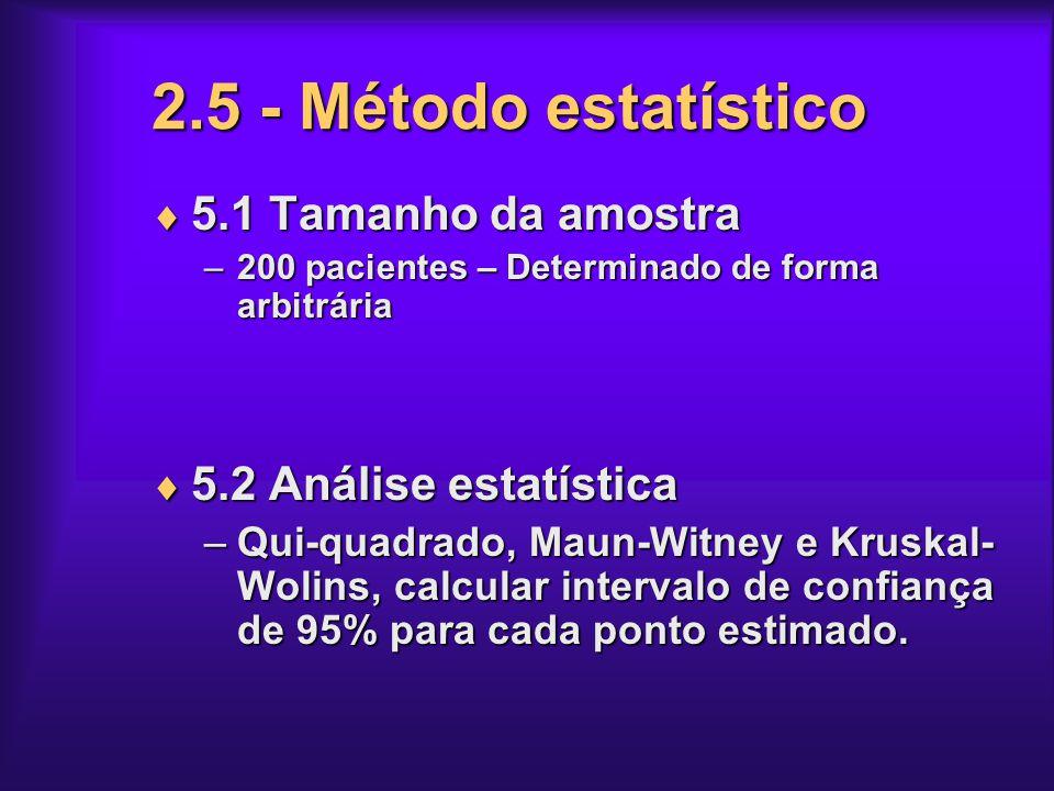 2.5 - Método estatístico 5.1 Tamanho da amostra 5.1 Tamanho da amostra –200 pacientes – Determinado de forma arbitrária 5.2 Análise estatística 5.2 An